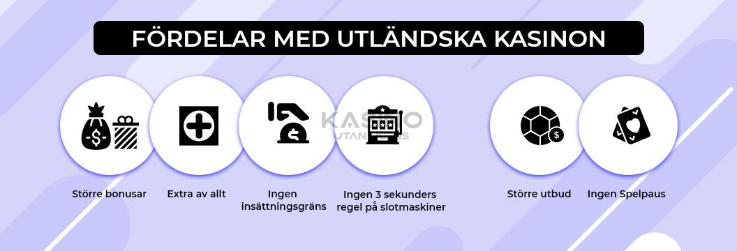 Kasino utan svensk licens fördelar banner